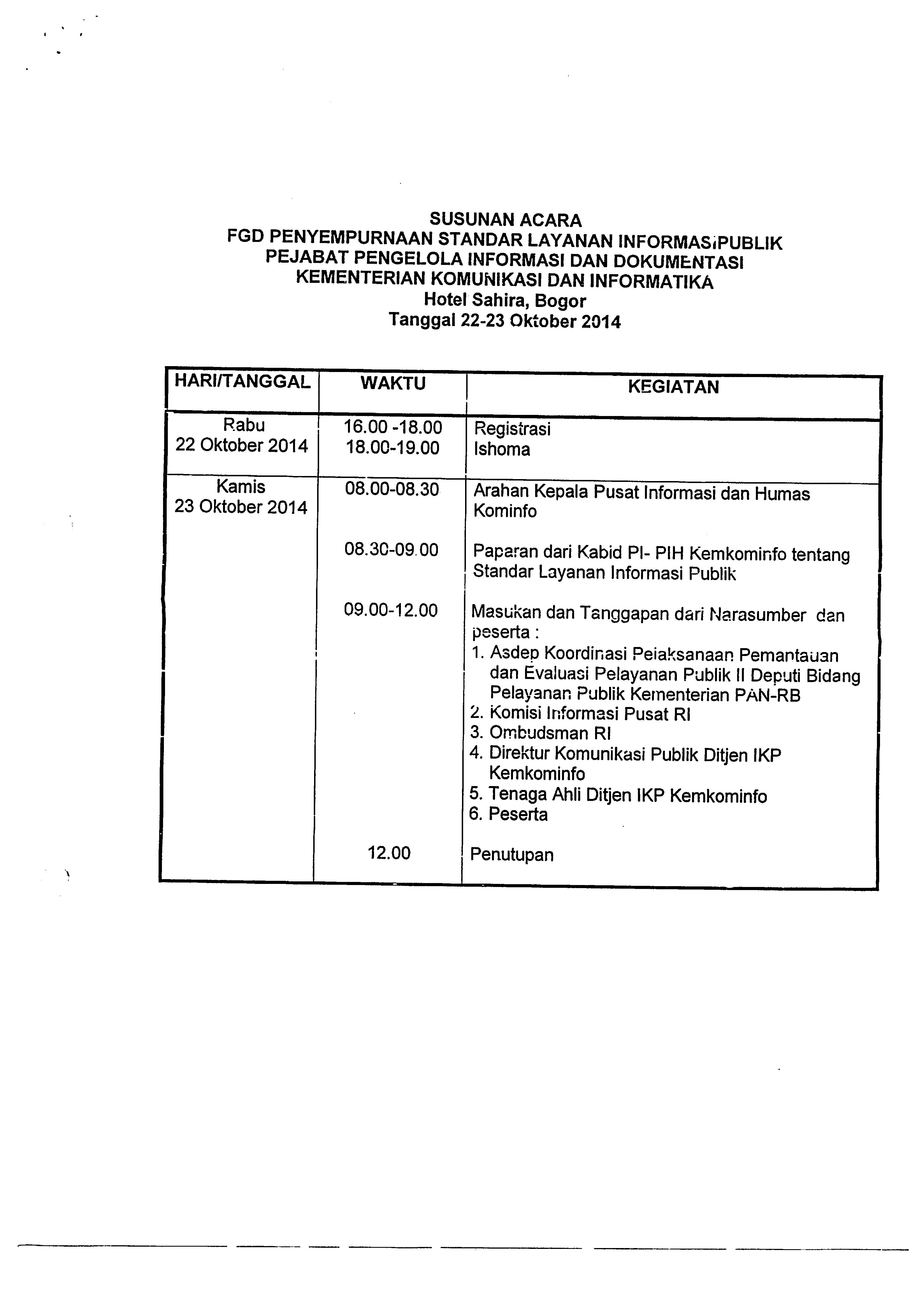 Surat Menyurat Badan Publi2 Ppid Kemkominfo